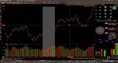 博弈专属课--市场热点怎么找?